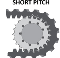 Short pitch
